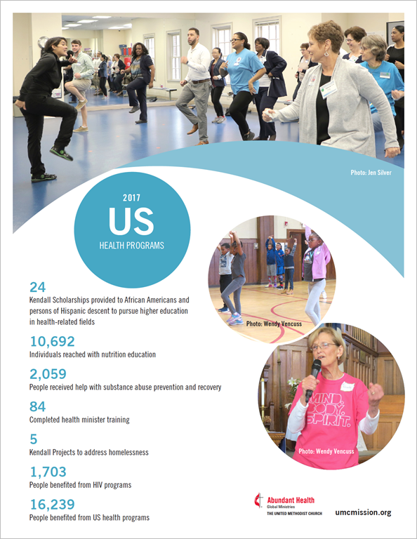 US Health Programs