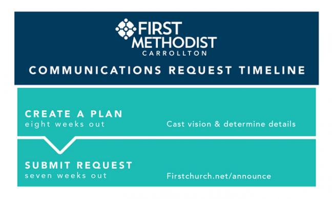 How to organize communication requests at your church
