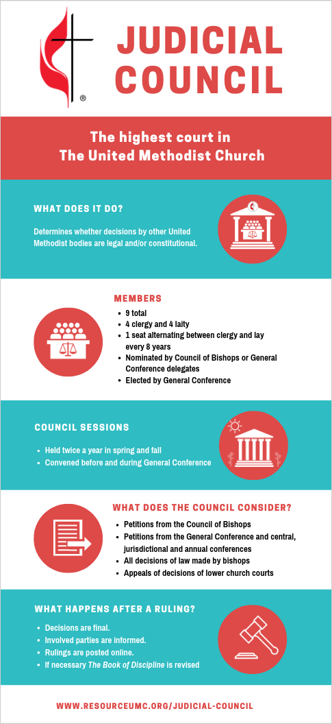 Judicial Council Infographic English PNG
