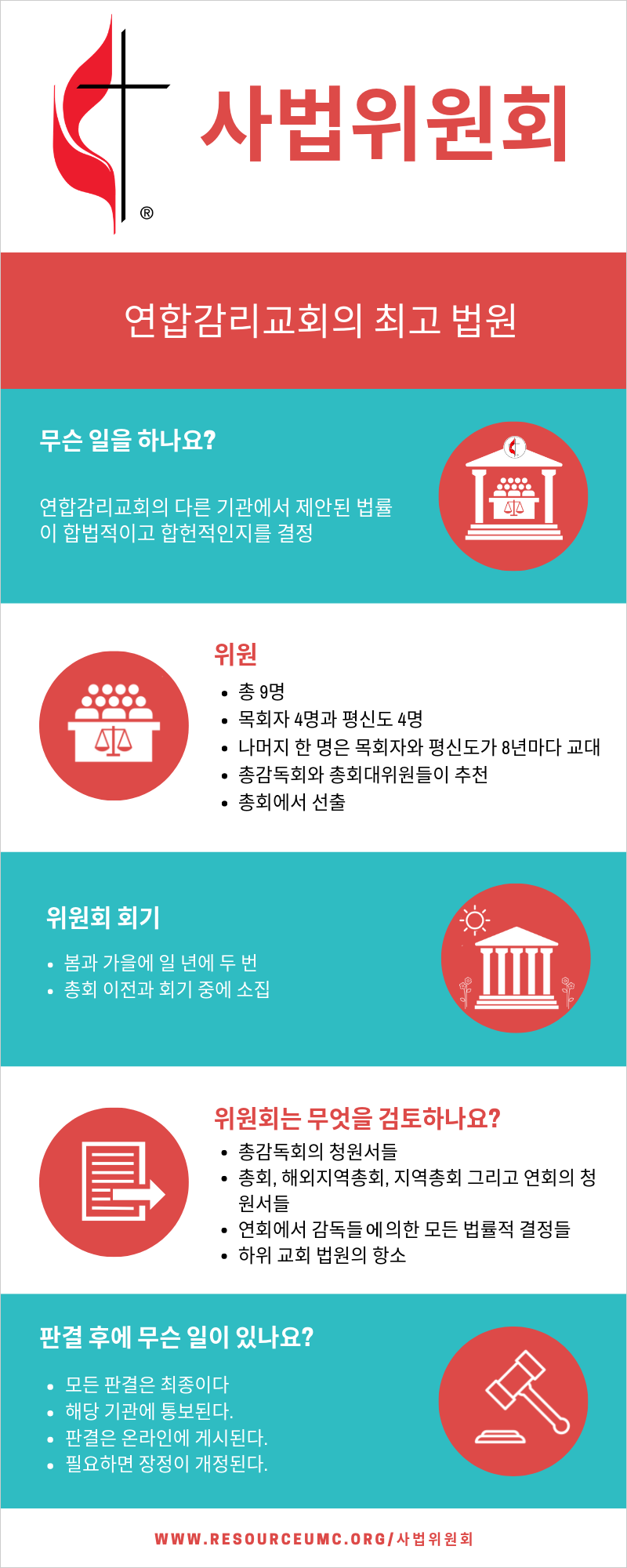 Judicial Council Infographic Korean Updated