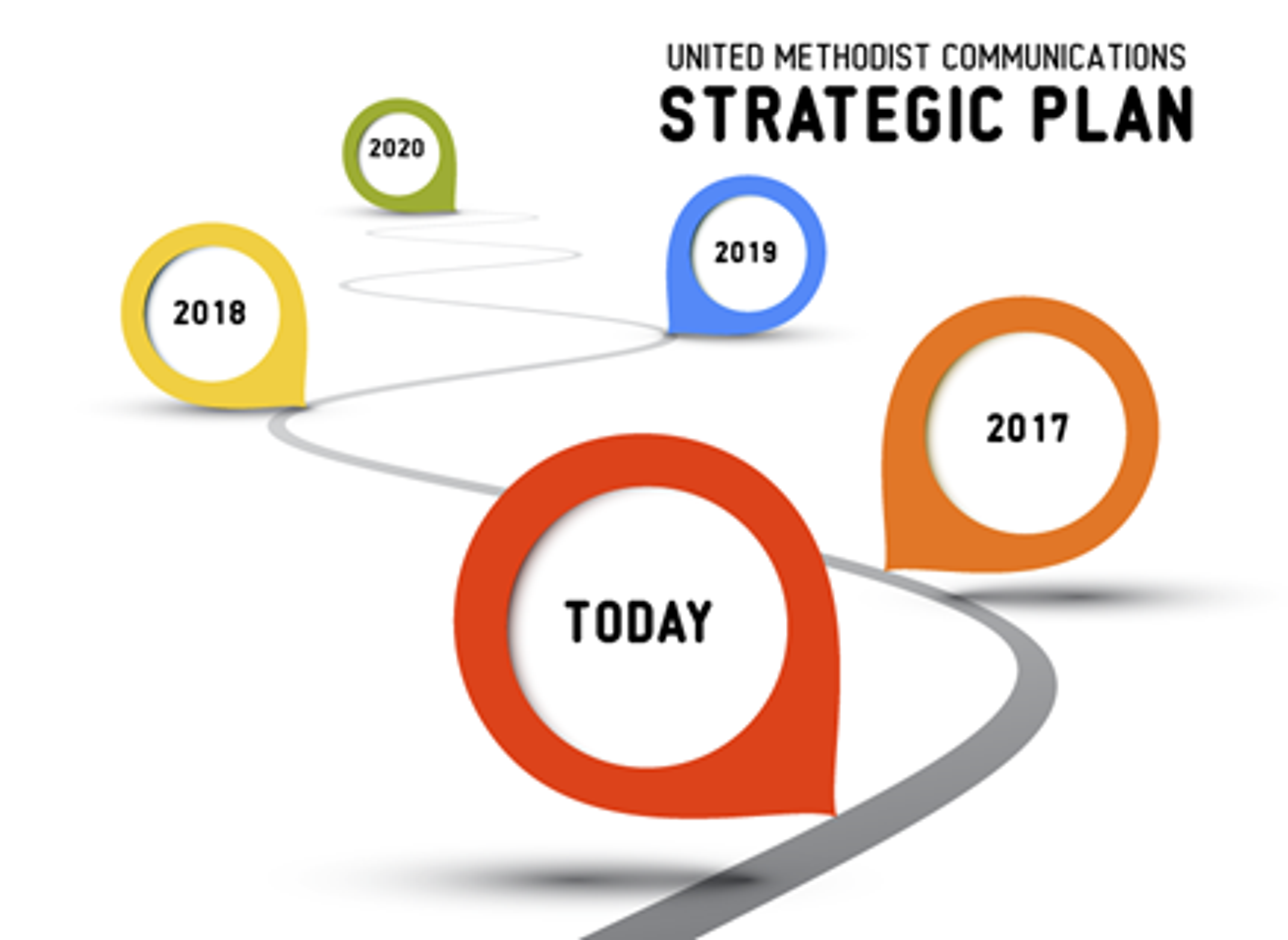UMCom Communications Plan for 2017–2020