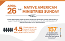 United Methodists observe Native American Ministries Sunday specifically to support leadership development, ministries by and with, and education of Native Americans in our denomination. Image courtesy of Religion and Race.