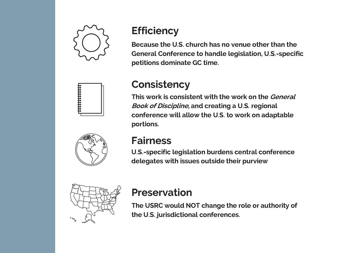 The creation of a U.S. Regional conference would ensure efficiency, consistency, fairness and preservation.