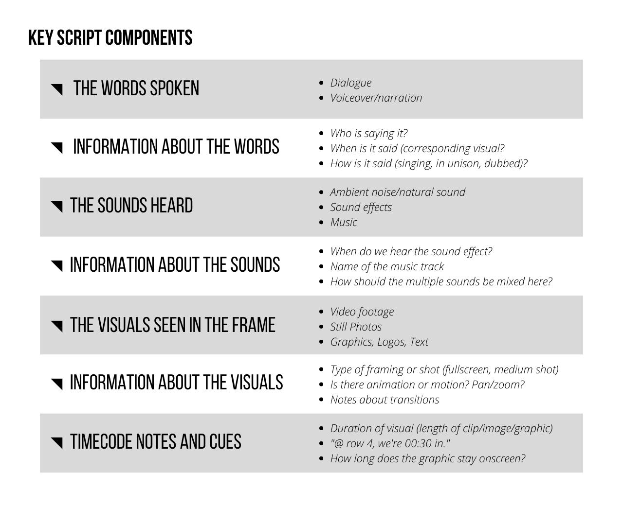 Script key components